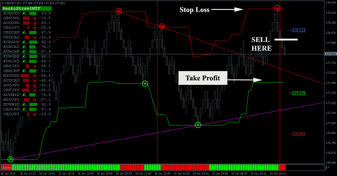 Renkostreet trading system download